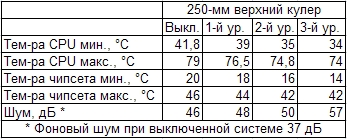 Antec Skeleton - неформал среди корпусов