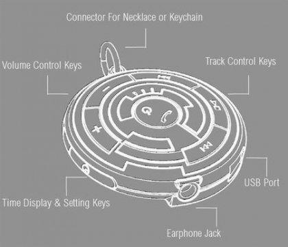Модная Bluetooth-гарнитура Tokyoflash Kisai Escape C