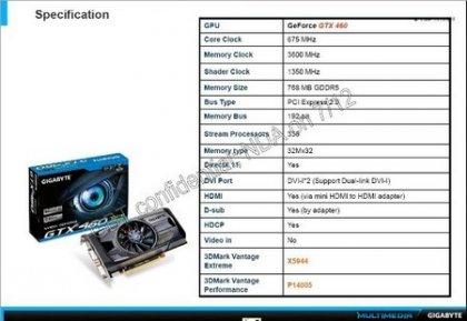 Первые тестирование GeForce GTX 460