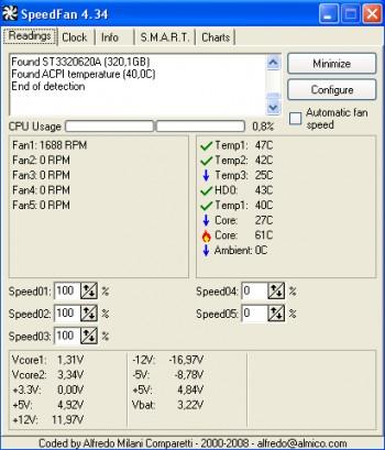SpeedFan 4.41 – утилита для контроля вращение вентиляторов