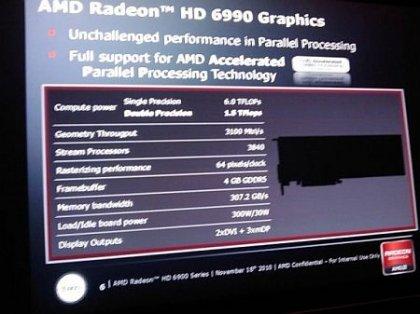 Видеокарта Radeon HD 6990 уже скоро